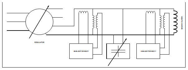 Schemat układu pomiarowego