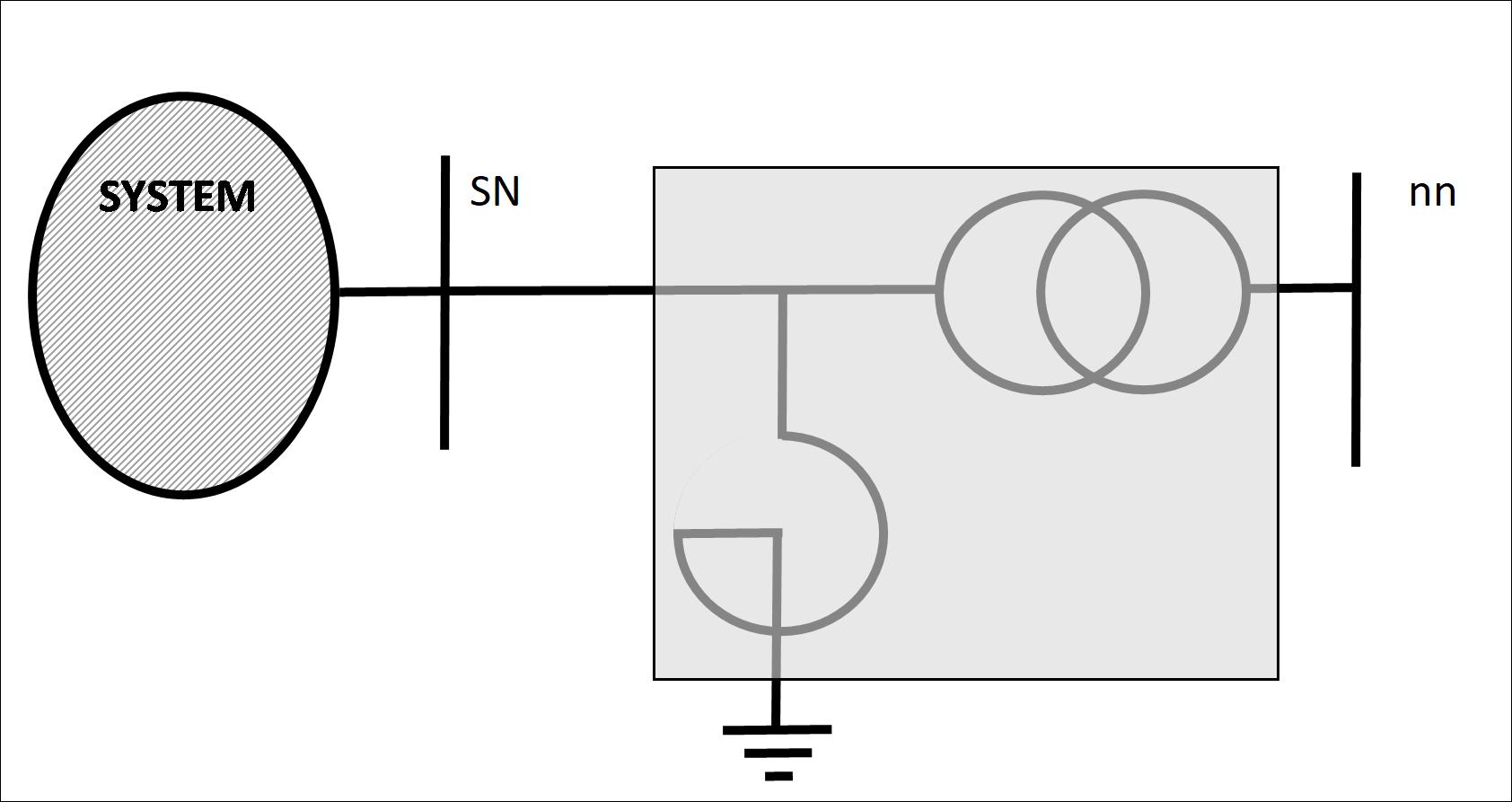 Przedstawienie schematyczne dławika z uzwojeniem potrzeb własnych