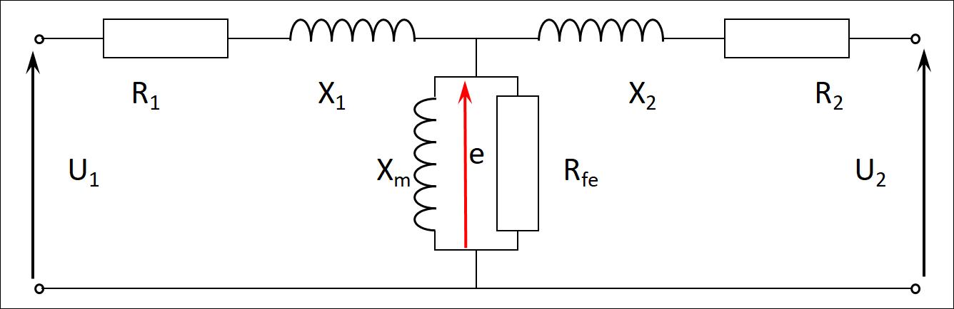 Schemat zastępczy transformatora